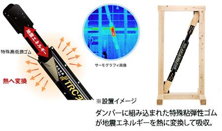 ダンパーに組み込まれた特殊粘弾性ゴムが地震エネルギーを熱に変換して吸収。
