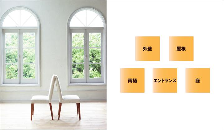 外壁・屋根・雨樋・エントランス・庭リフォーム
