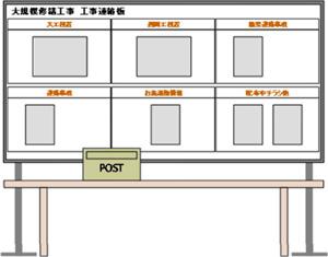 マンション大規模修繕中の連絡板イメージ
